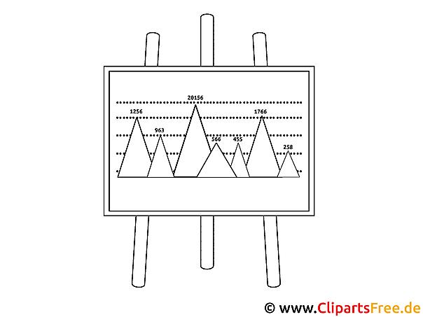 Tafel mit Diagramm Malvorlage